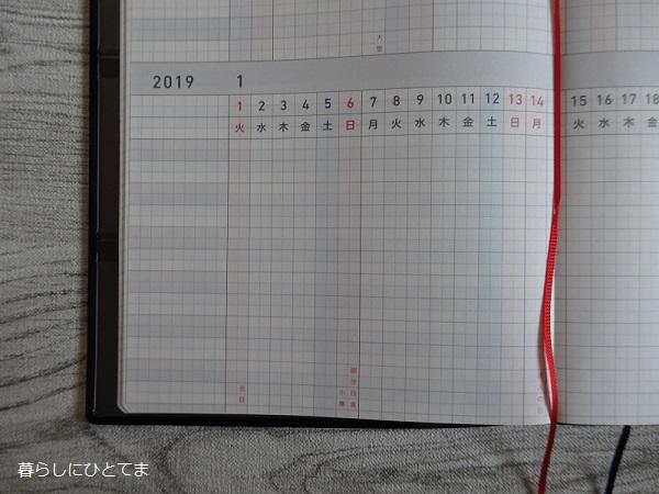 ジブン手帳ガンチャート