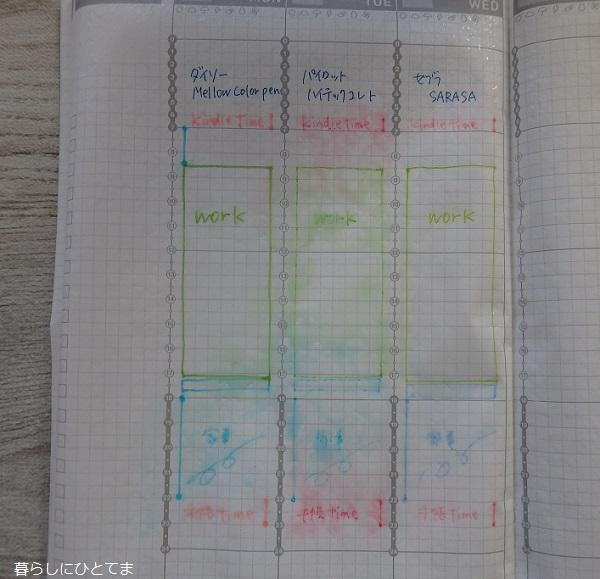 手帳ペンの耐水性検証